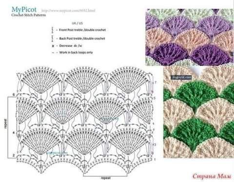 غرزة بطانيات رائعة ودافئة ليس فيها فراغات متراكمة على بعض وهذا هو اسمها ويظهر شكل الغرزة بتكرار الوان من الخيوط Crochet Chart Crochet Patterns Crochet Diagram