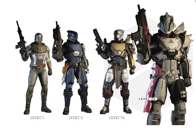 99Yzn5T.png (686×448) Destiny titan armor, Armor, Destiny