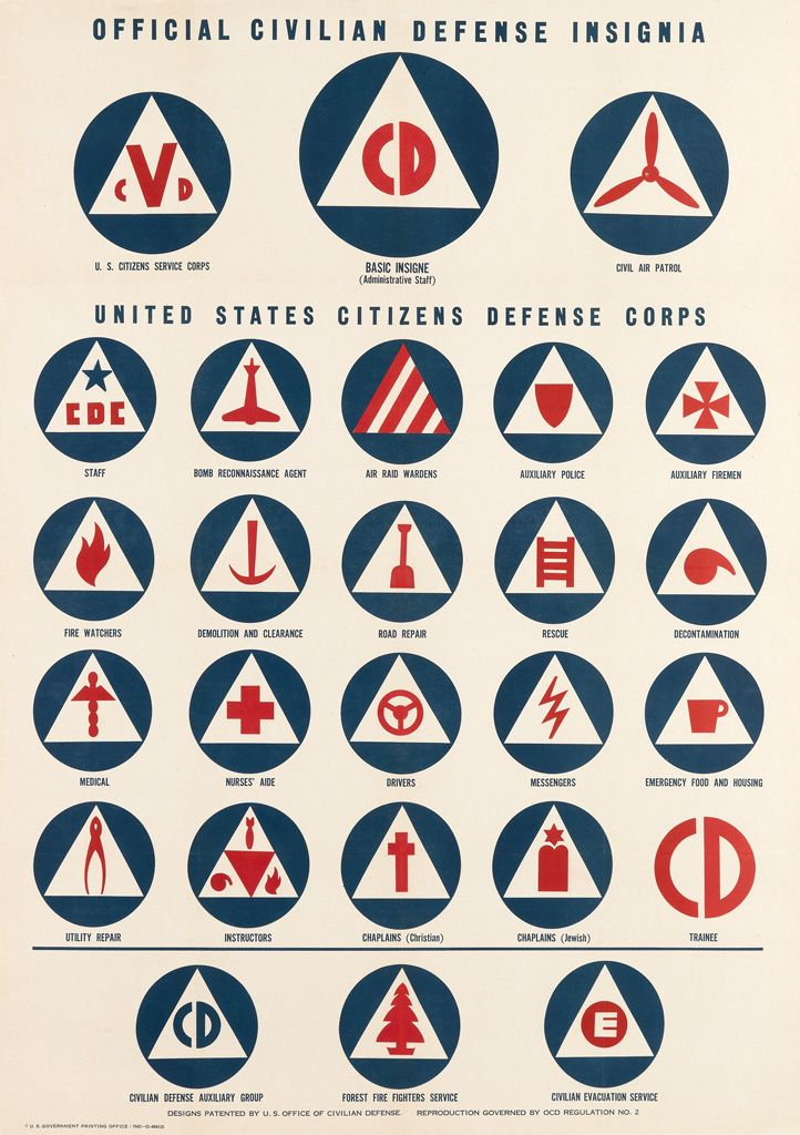 Charles Coiner civilian defense insignia 1942 | Military poster