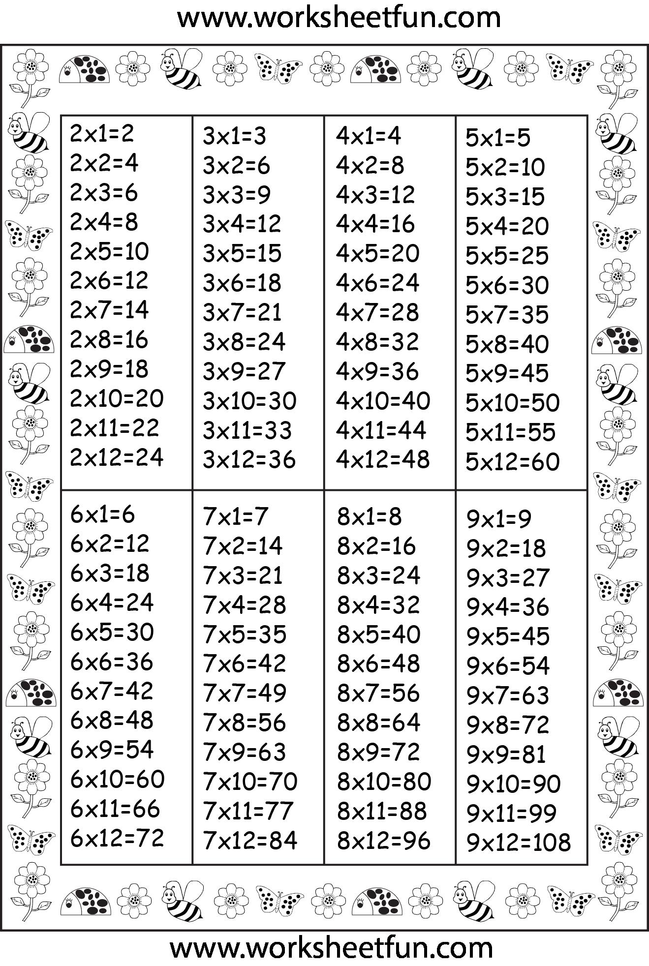 24 Times Tables Multiplication Times Table Chart Math Charts Printable Chart