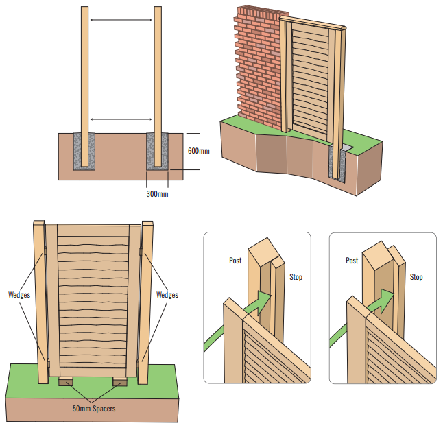 Hanging A Wooden Gate