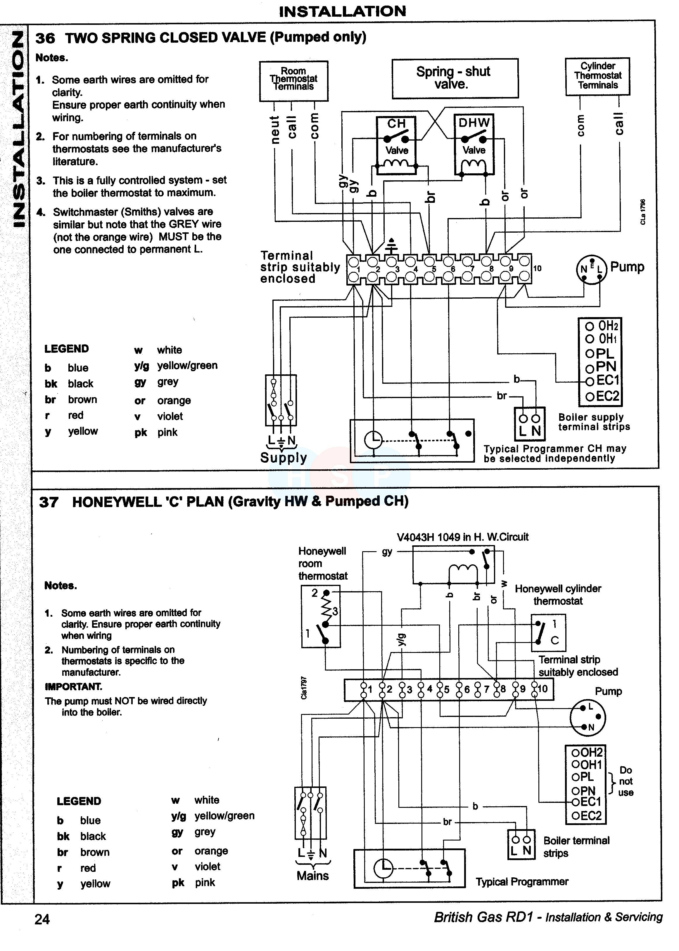Lovely Wiring Diagram for Honeywell S Plan #diagrams #