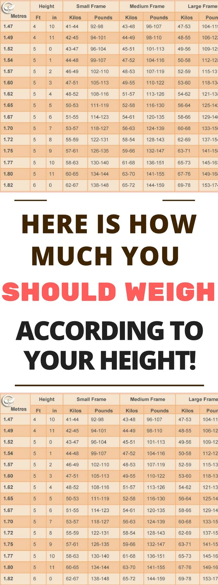 Here Is How Much You Should Weigh According To Your Height