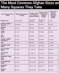 Crochet Blanket Size Chart Crocheting Basket Weave