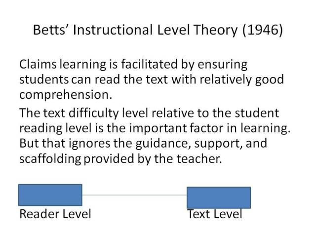 Instructional Level Theory Pdp Literacy Writing Pinterest