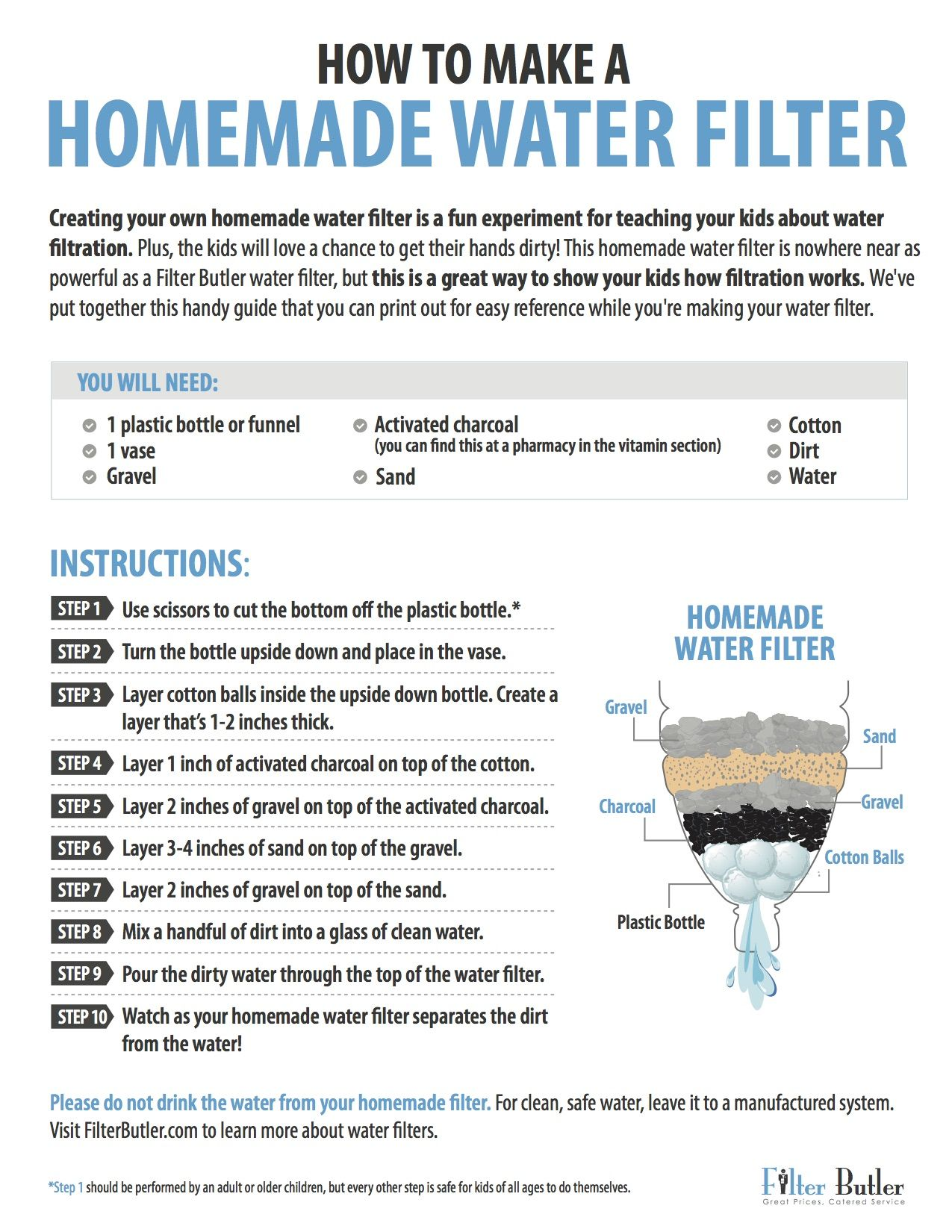 Homemade Water Filter Science Fair
