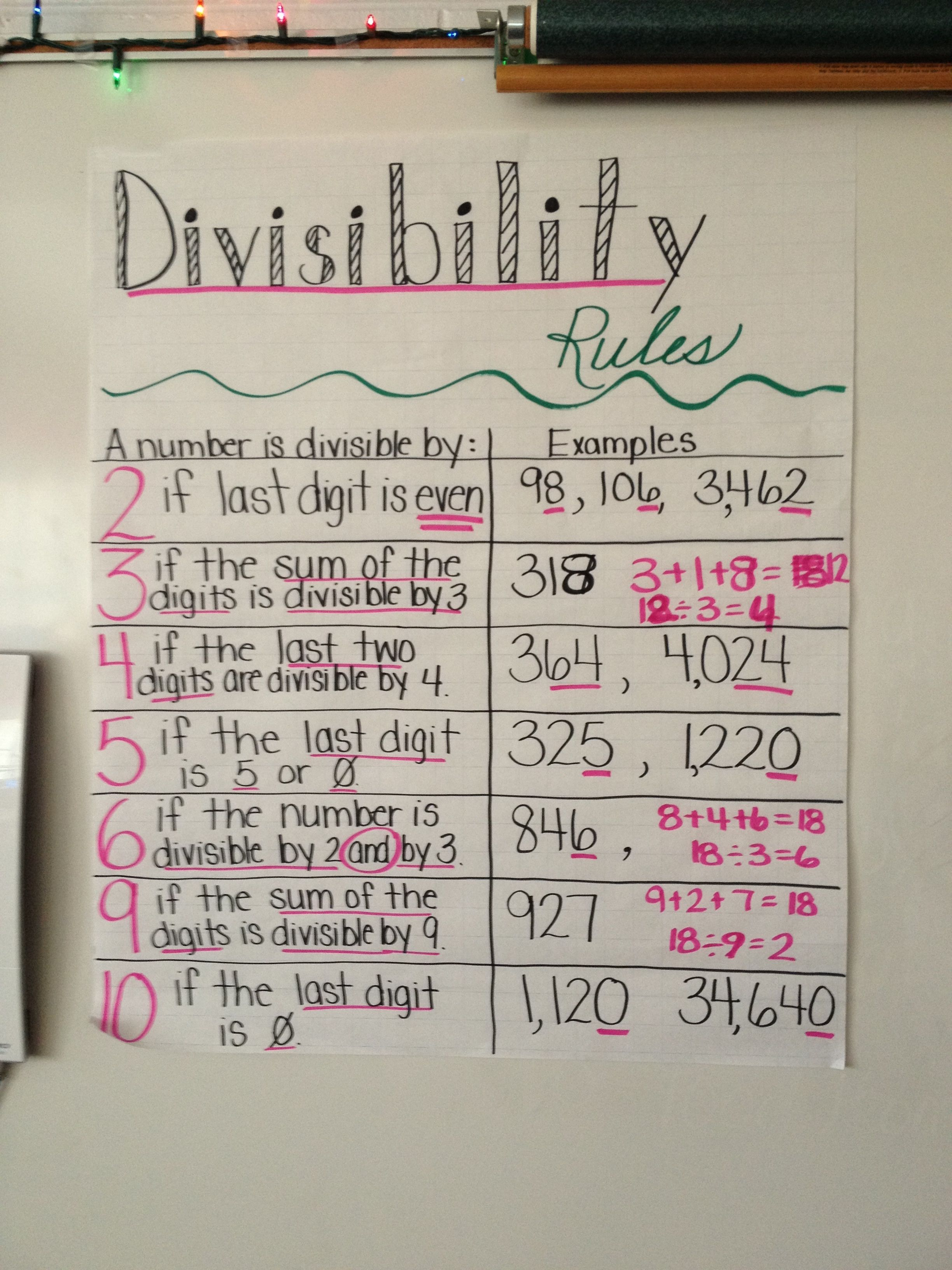 My Divisibility Rules Chart Not Exactly The Anchor Chart
