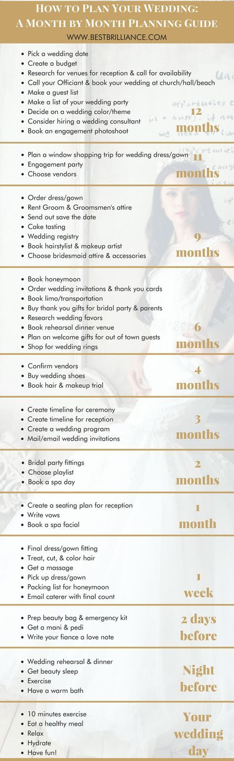 Step-by-Step: A Monthly Wedding Planner Checklist