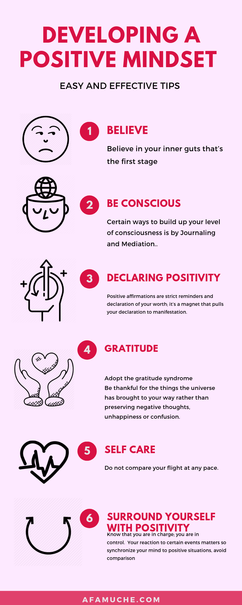 Developing A Positive Mindset Infographic