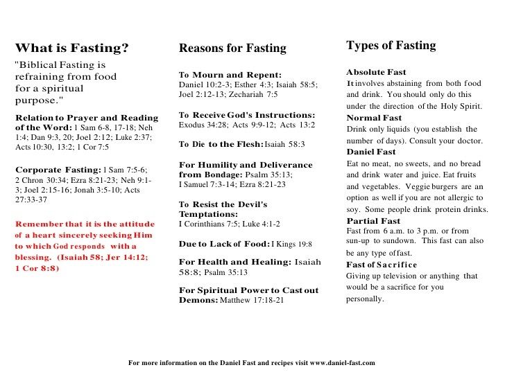 Types of fasts for prayer  There is power in fasting as