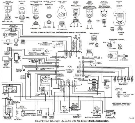 Diagrama eléctrico y conectores del motor Jeep XJ 1991