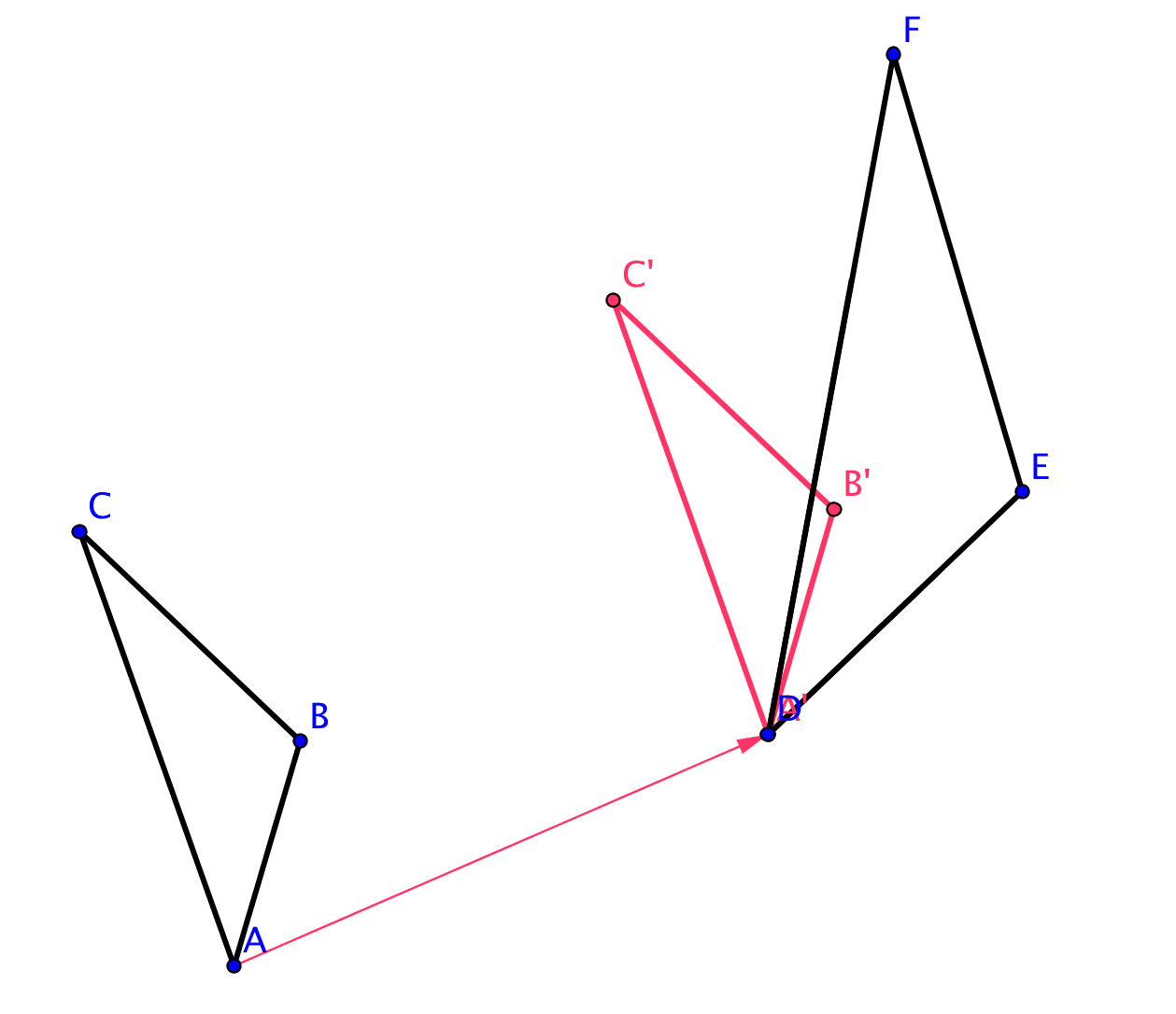 F T Ccss Geometry And Proof Through Transformations