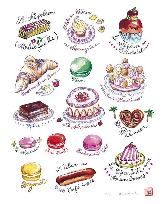 Kitchen Poster Food As Alphabet With Food Name: French Bakery Poster, Cute Kids Room Decor, Food