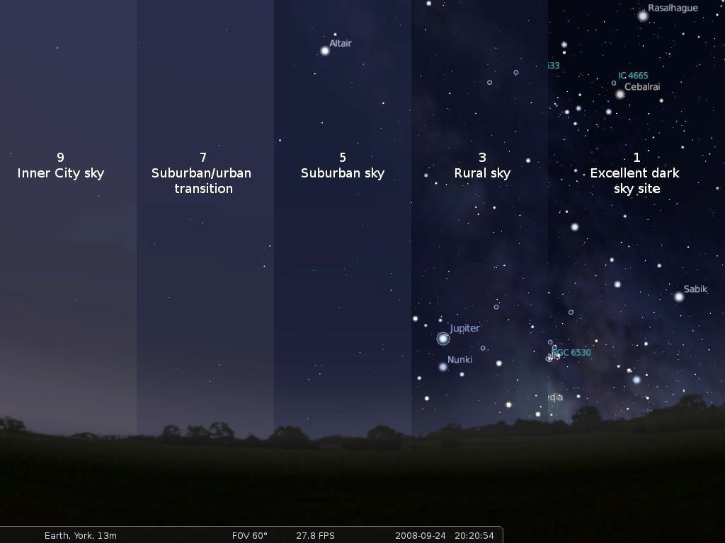 How Light Pollution Affects The Night Sky In Various Enviroments Imgur Light Pollution Dark Skies City Sky What is dark sky lighting