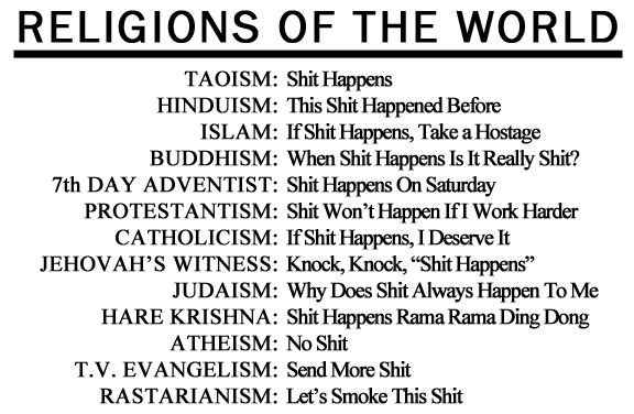 Major World Religions Populations Pie Chart Statistics List Why - World's largest religion list