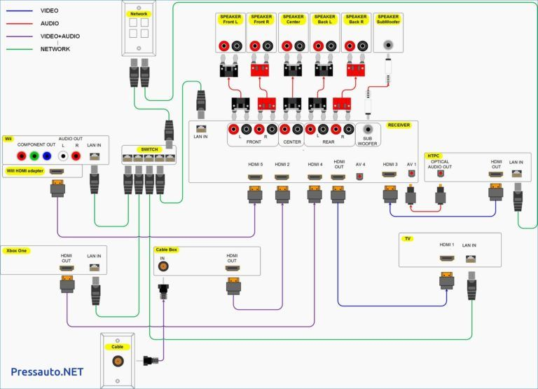 Best Ideas Of Vga To Hdmi Wiring Diagram Autoctono In And With