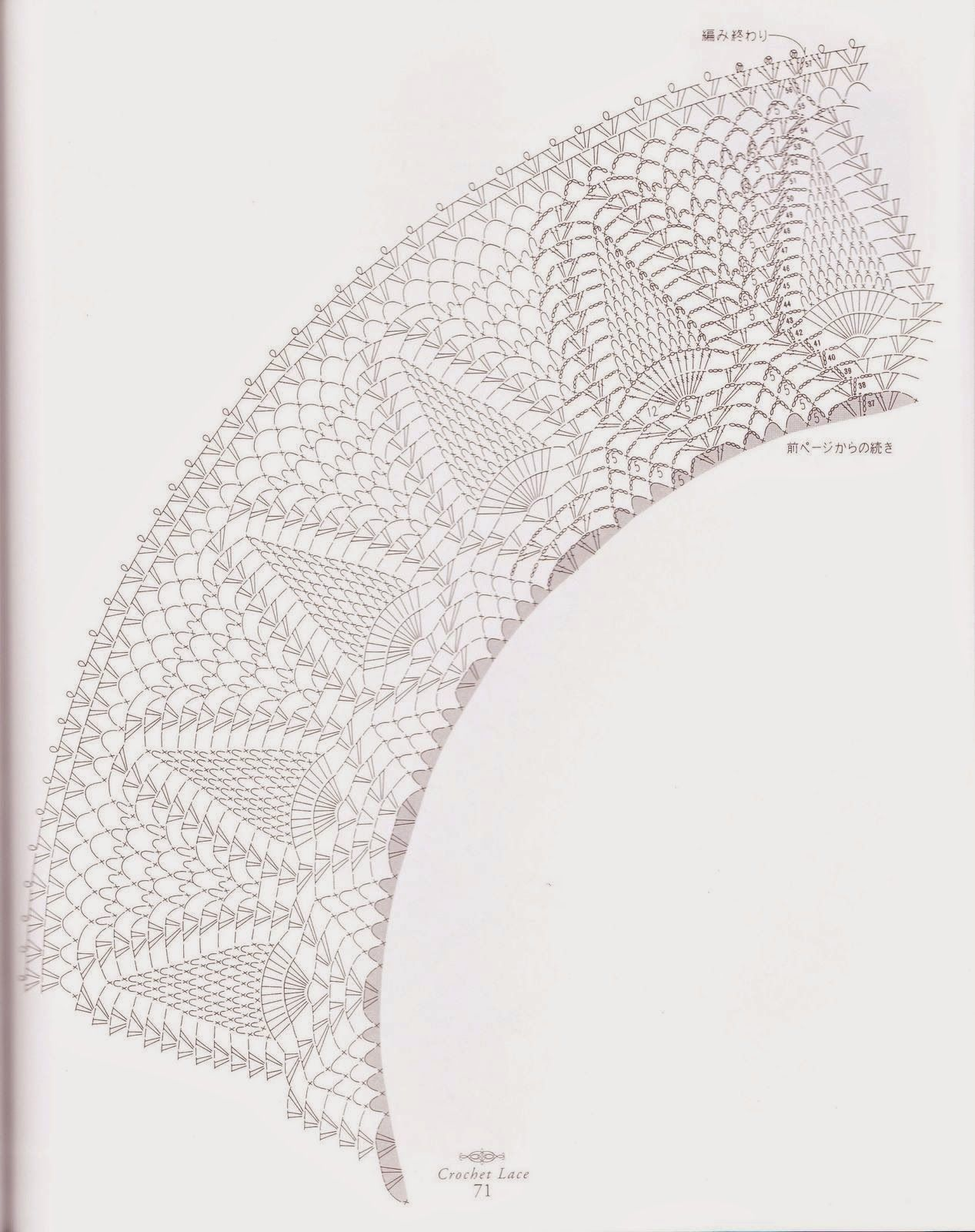 PATRONES GRATIS DE CROCHET: Patrón de un precioso tapete, carpeta o ...