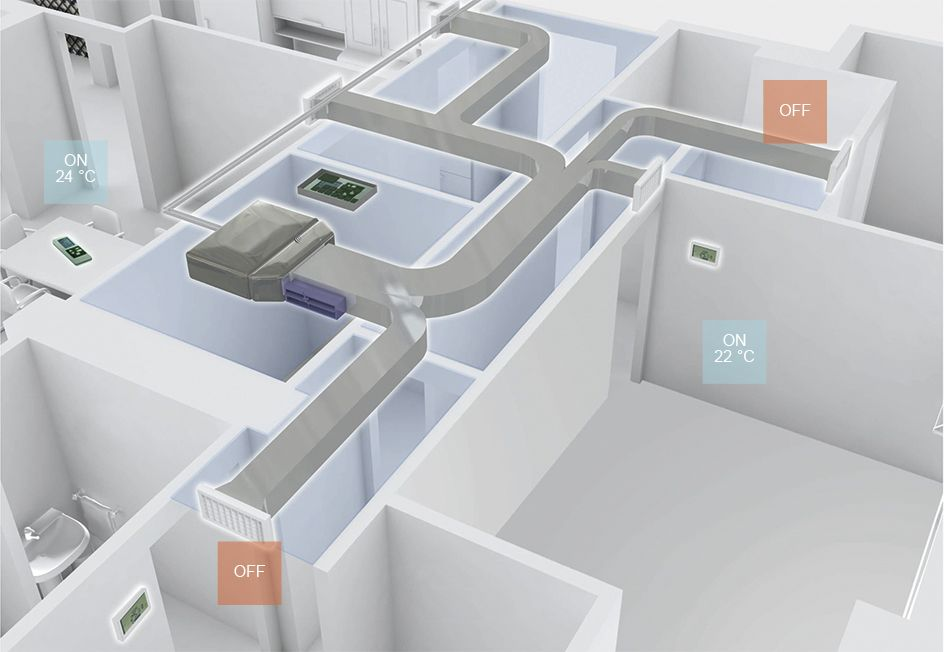 Precio de instalacion de ductos de aire acondicionado