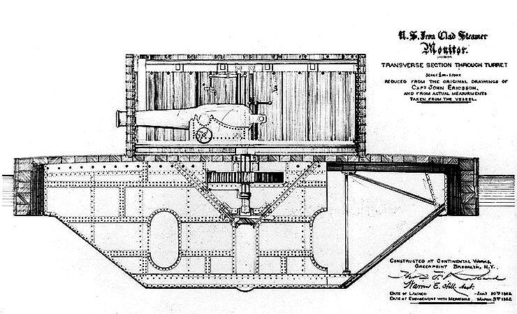Cutaway diagram of the USS Monitor. | Uss monitor, Civil war navy, Civil warPinterest