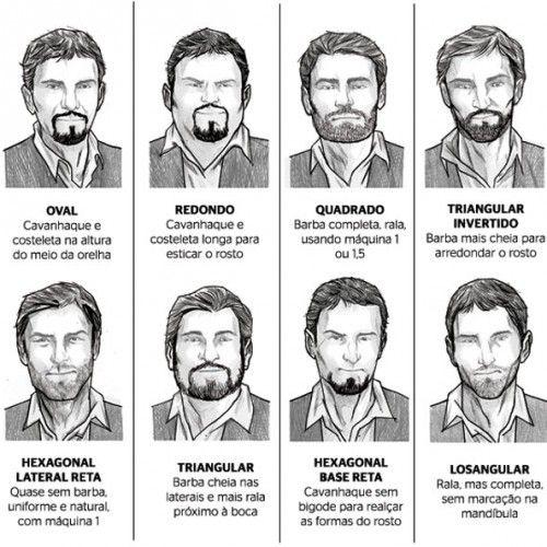 Você aparou a barba do jeito errado a vida toda Estilos de barba