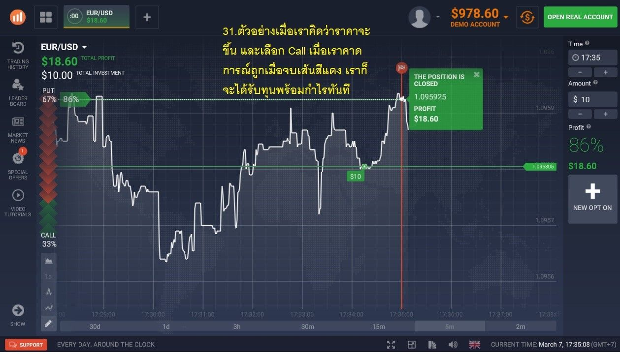 Binary Options Trading Investment - Start with 10$ - What is option