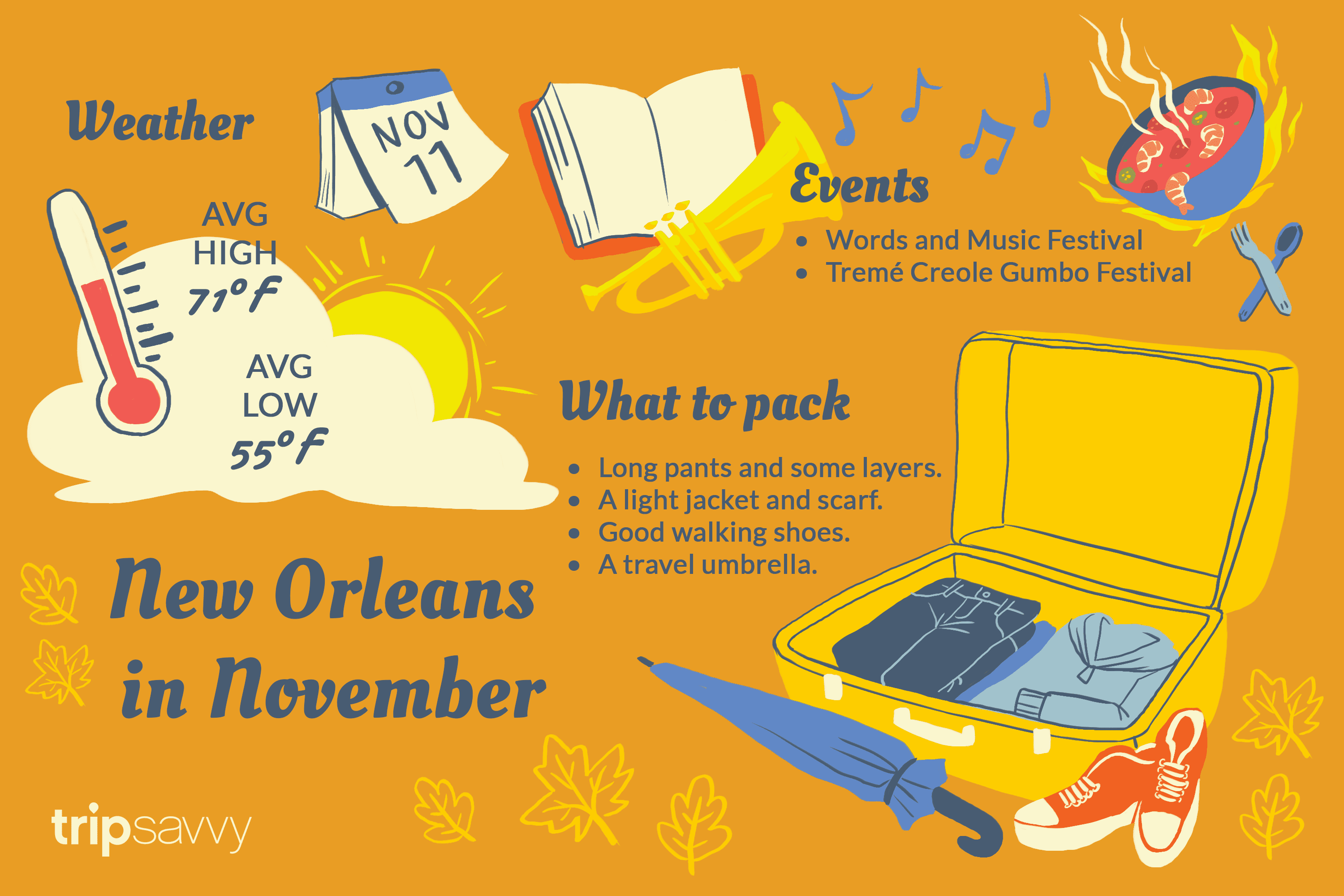 November in New Orleans Weather, What to Pack, and What