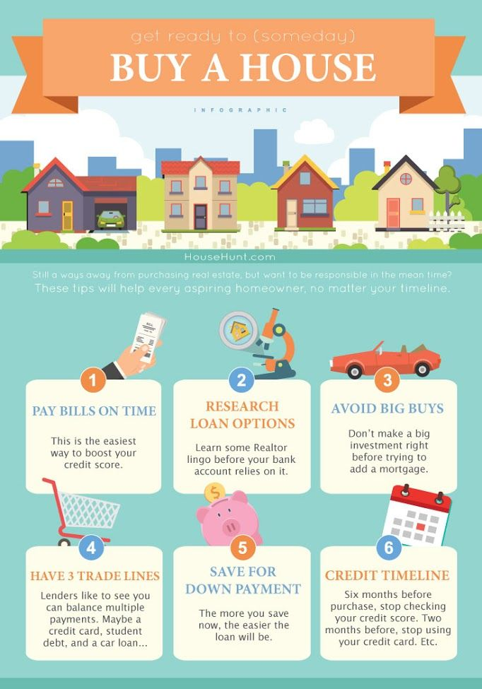 6 Tips To Get Ready To Buy A House Someday Infographic Click