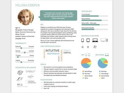 Persona template Persona, Template and Ui inspiration - profile templates