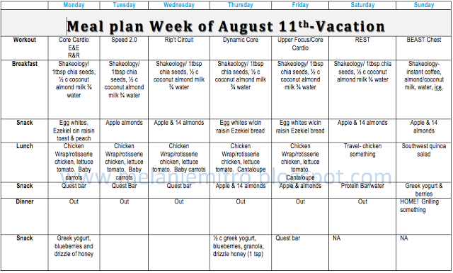 Clean Eating Vacation Meal Plan. Want more tips like this? What ...
