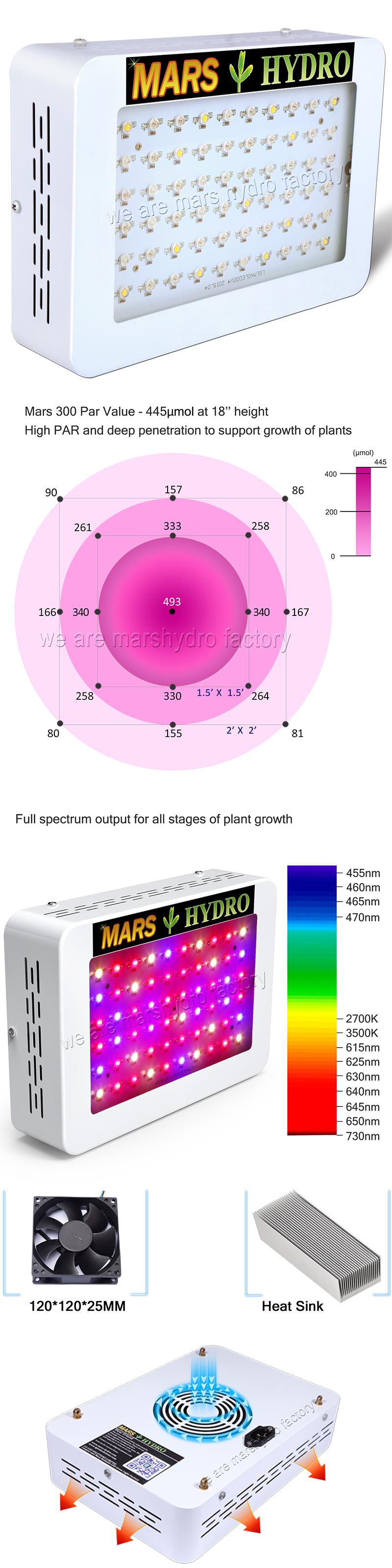 platinum grow light series lights led best band advanced