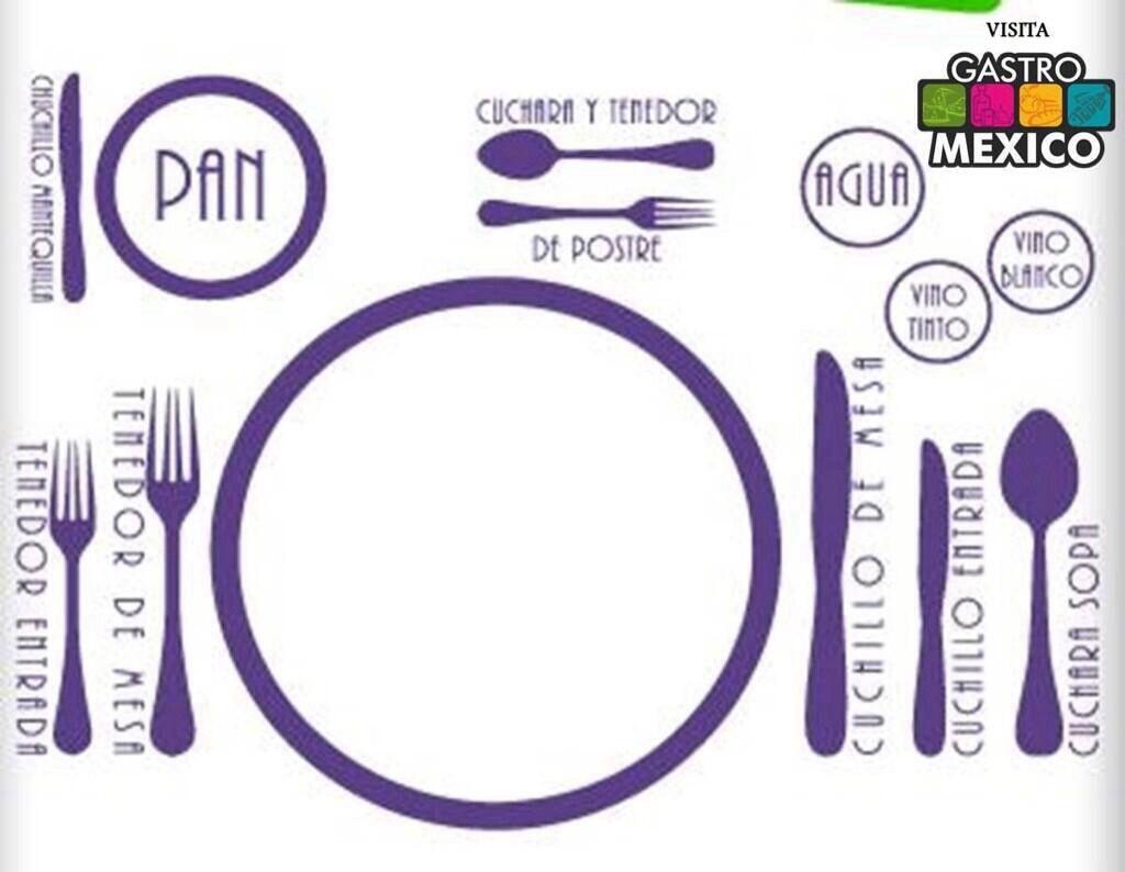Como poner la mesa protocolo y etiqueta pinterest for Como colocar los cubiertos en la mesa