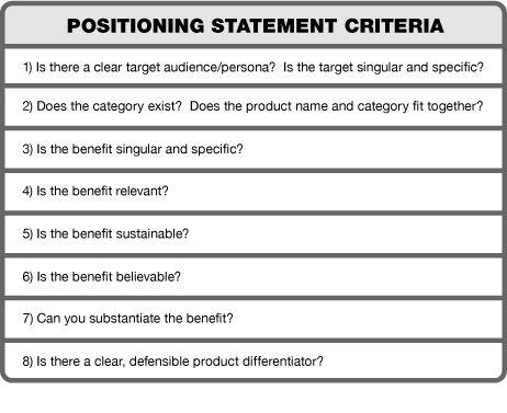 Positioning Statement Criteria Brand Positioning Statement The Marketing Statement