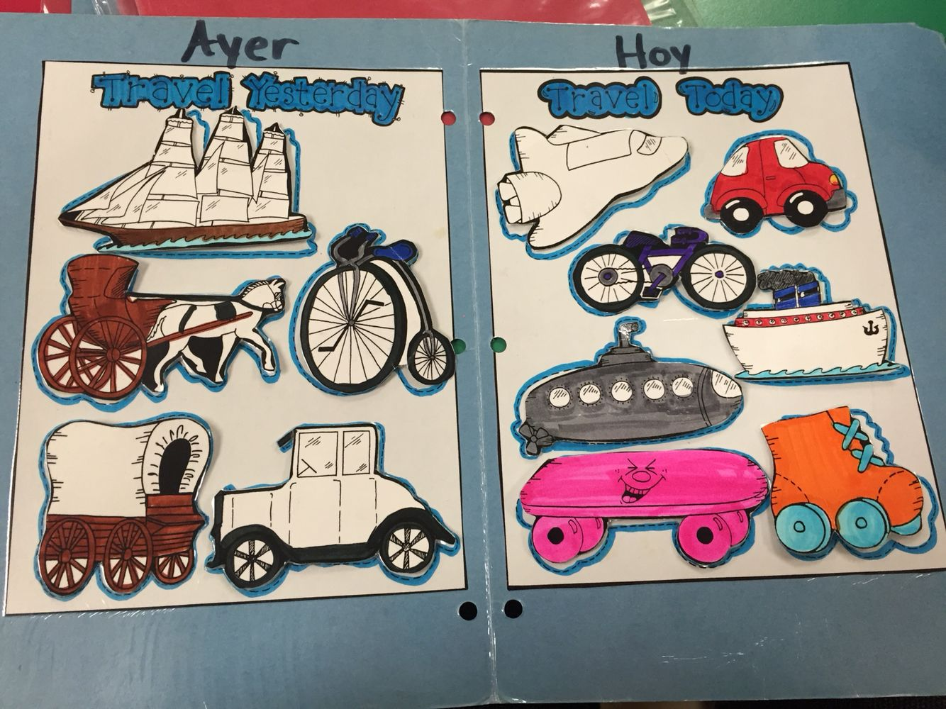 Travel Then And Now File Folder Game