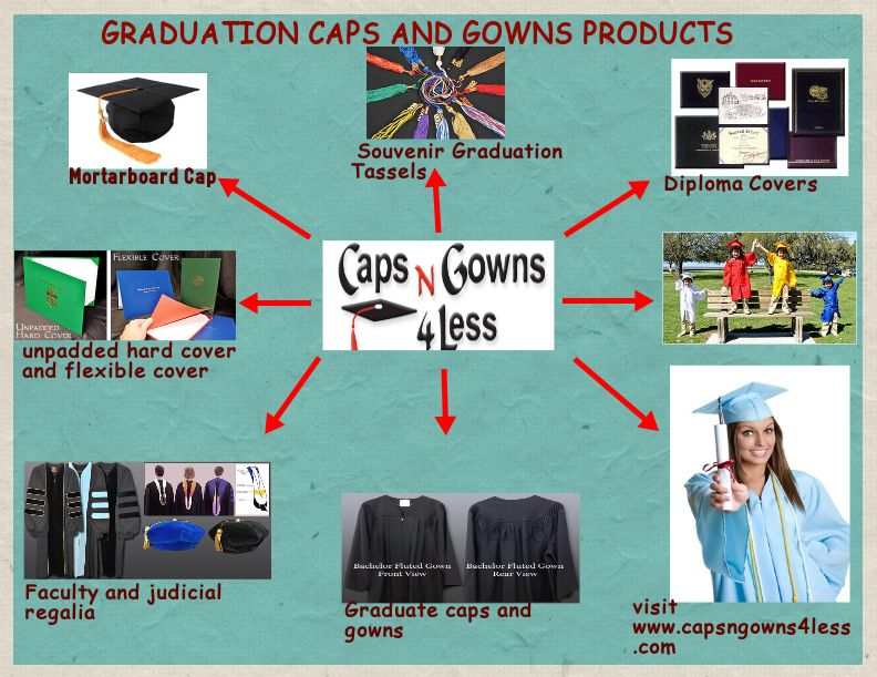 Top-quality graduation cap and gown is on its way for that special ...