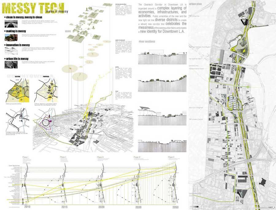 Landscape Architecture Design Competitions: Landscape Architecture Competition Boards