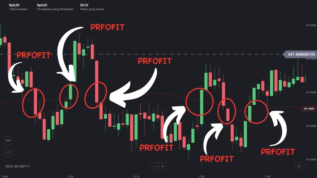 teknik trading di vip bitcoin)