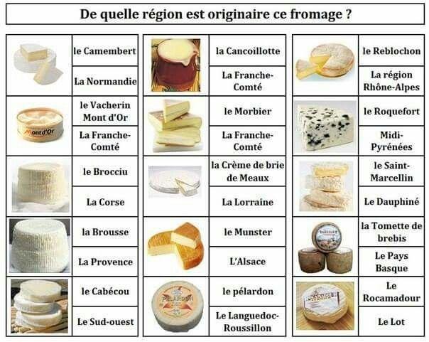 Resultado de imagen de fle au lycée fromage