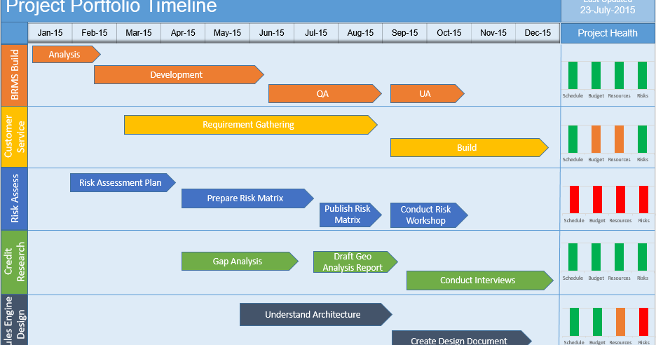 multiple project timeline template powerpoint management templates free