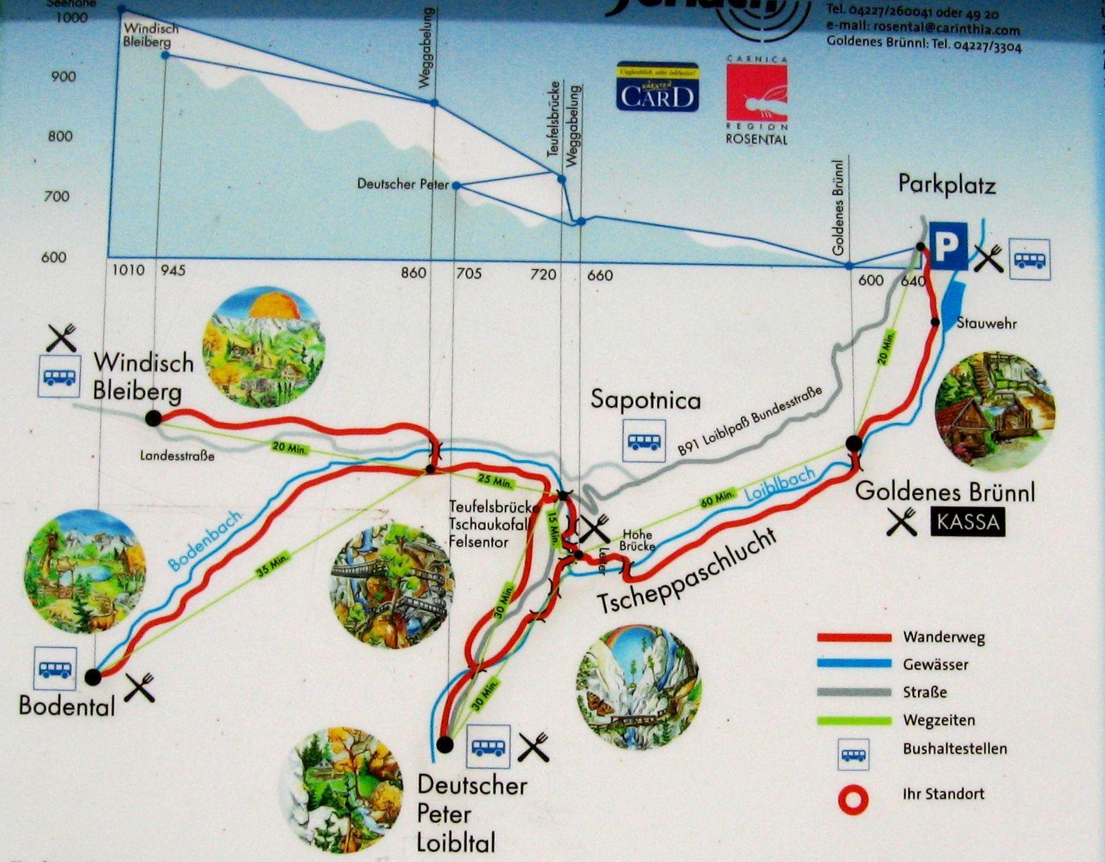 Map of hike through Tscheppaschlucht Carinthia