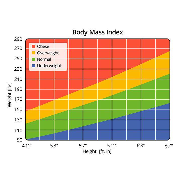 Best treadmill speed for fat loss