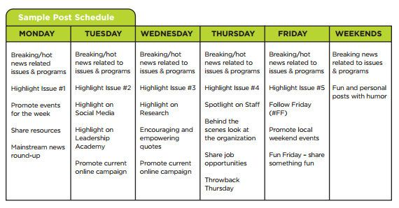 What are best practices for posting to each network when writing - social media calendar template