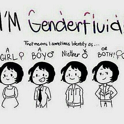 Okay, guys. I thought I should come out right now. I'm a panromantic (Doesn't mean I'm attracted to cooking utensils, but rather people of every gender, such as male, female, non-binary, genderfluid, transgender, transsexual, and more). I'm also genderfluid, which is defined as in the picture. Thought you should know.