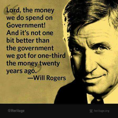 ~ Will Rogers