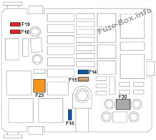 Under-hood fuse box diagram: Citroen C-Elysee (2015, 2016