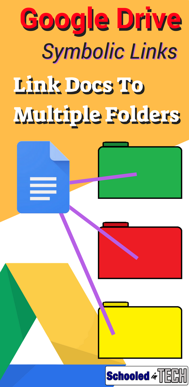 Google Drive Put Same File In Multiple Folders Add To Drive Vs