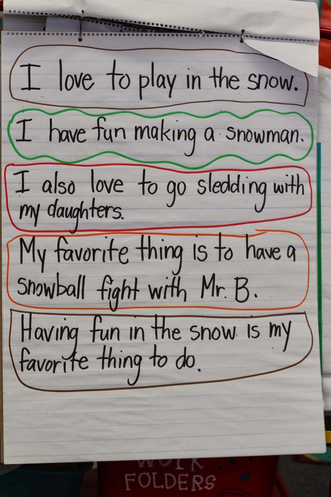Teacher Bits And Bobs Writing Hamburger Paragraph