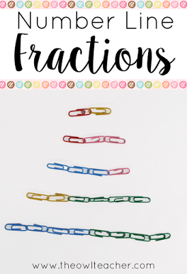 Teaching Number Line Fractions (with a freebie | Colored paper ...