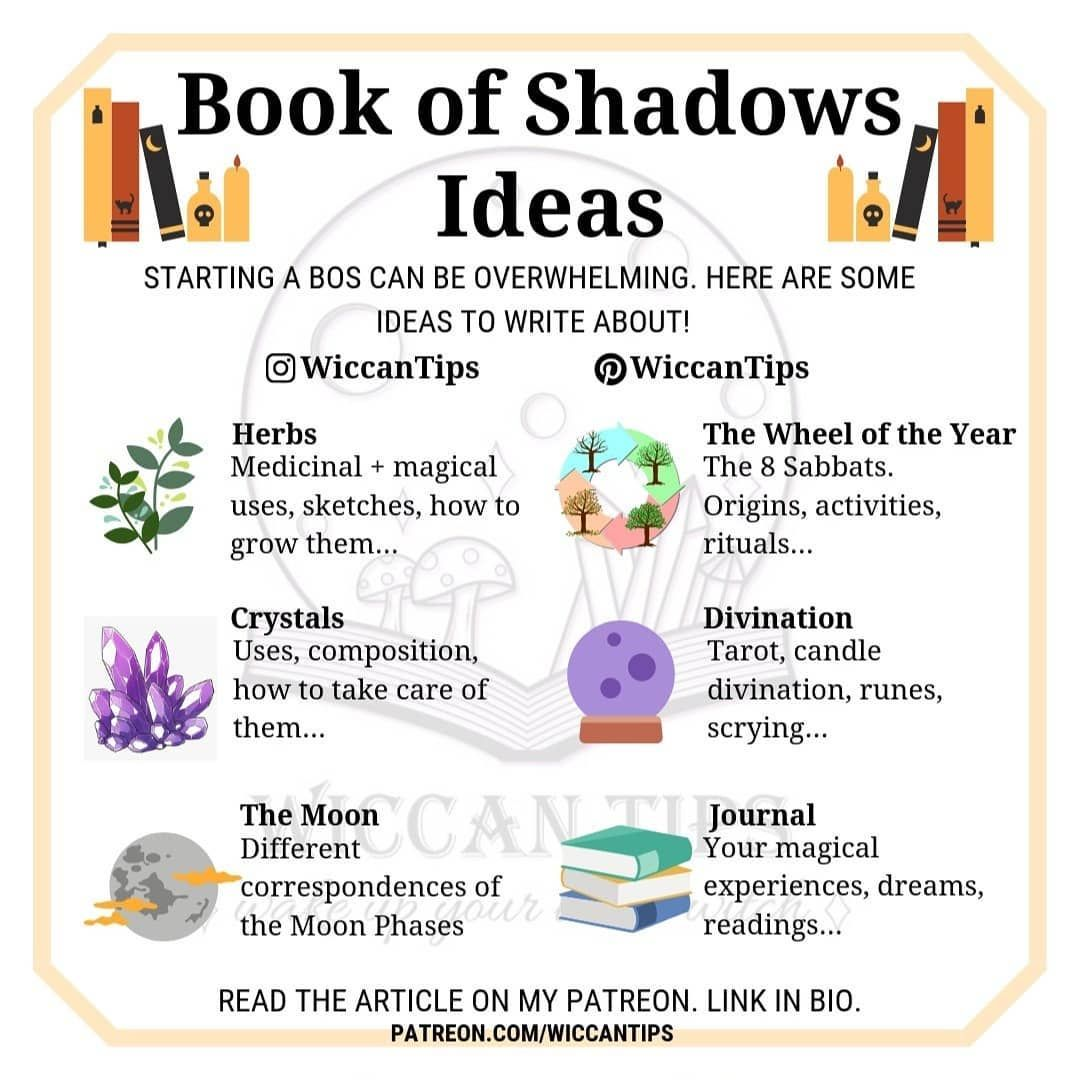 What Do You Use As Book Of Shadows I Posted About This Some Time Ago But I Think That It Will Be Useful To Many Book Of Shadows Witch Books Wiccan