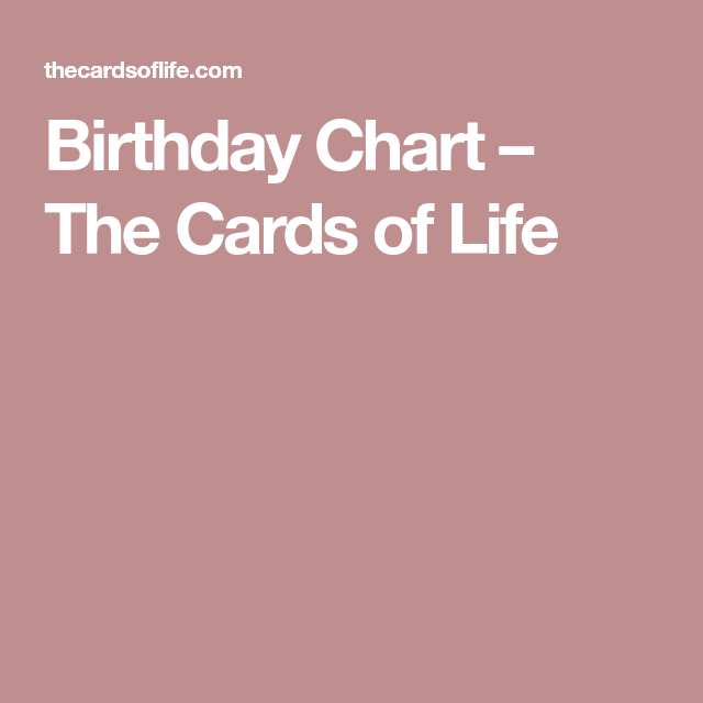 Birthday Chart The Cards Of Life Numerology Pinterest