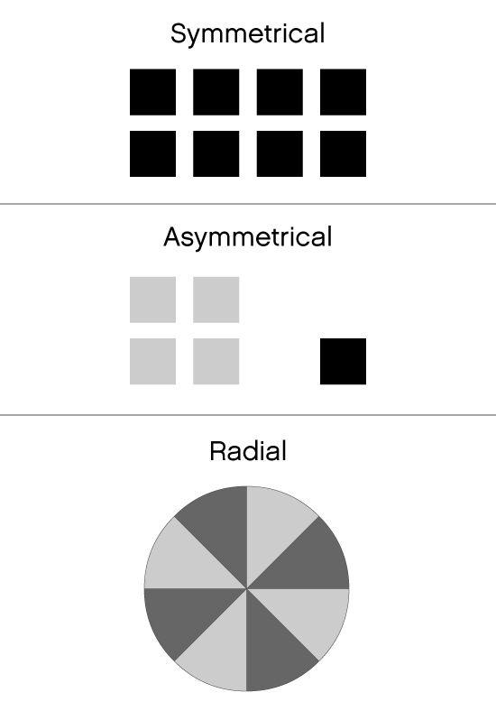 Back To Basics Graphic Design Principles Principles Of Design Balance Design Interior Design Principles